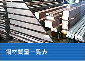 鋼材質量一覧表